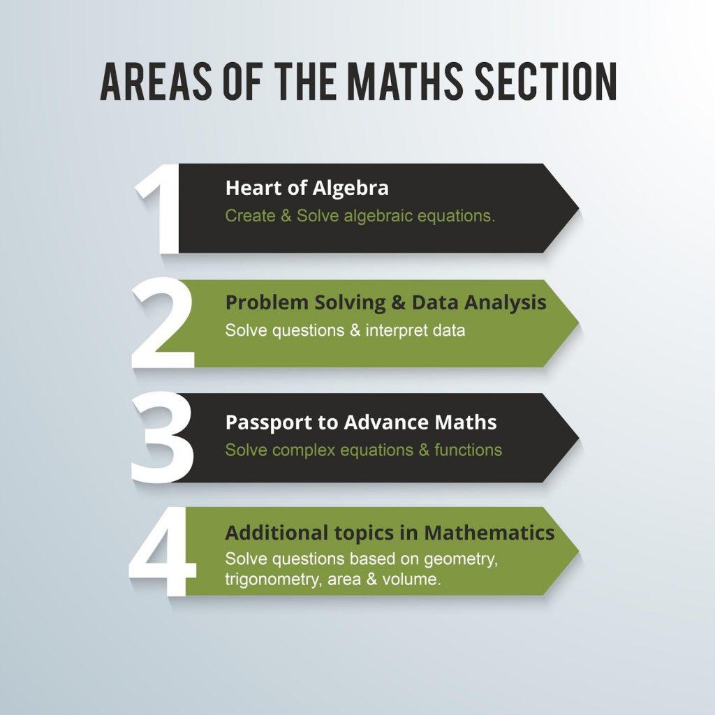 SAT Exam Maths Tips